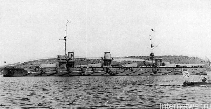 первая мировая война хронология