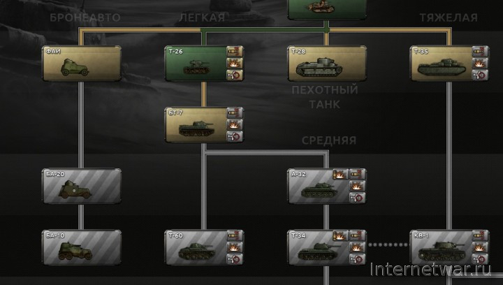 мод для hearts of iron 4