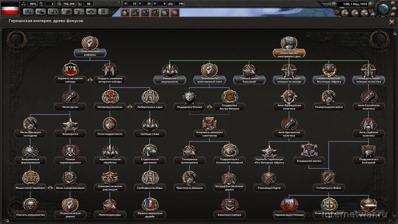 мод на день победы 4 первая мировая война