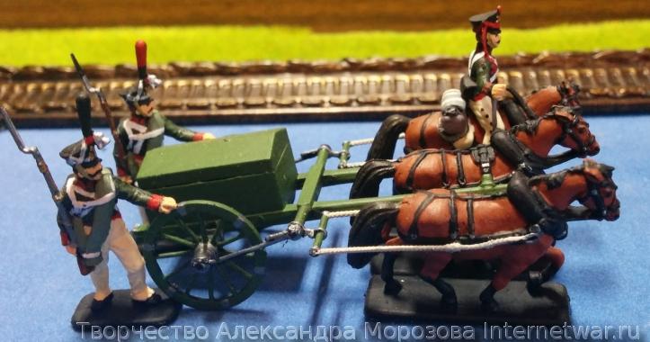 военная миниатюра, раскраска миниатюр, 1812, zvezda