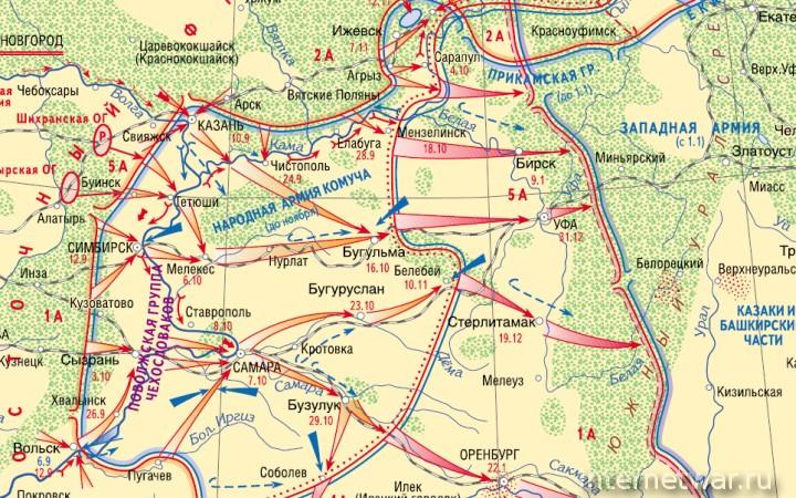 книга гражданская война в россии