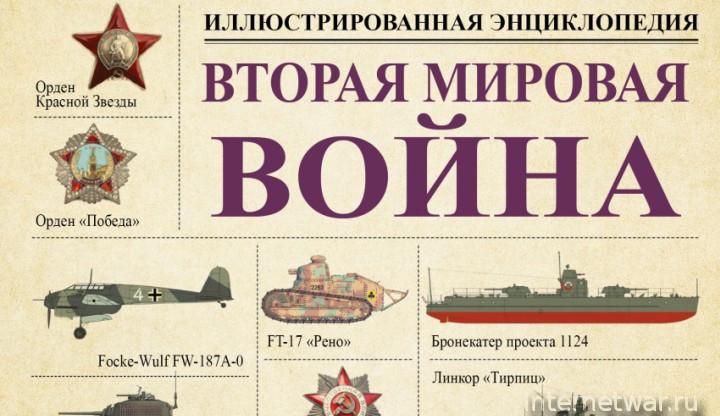 история второй мировой войны