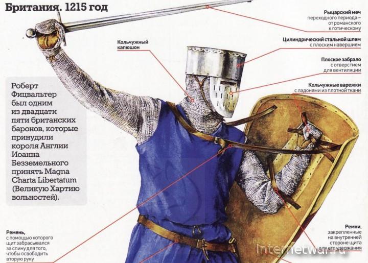 журнал военная история №1 2019