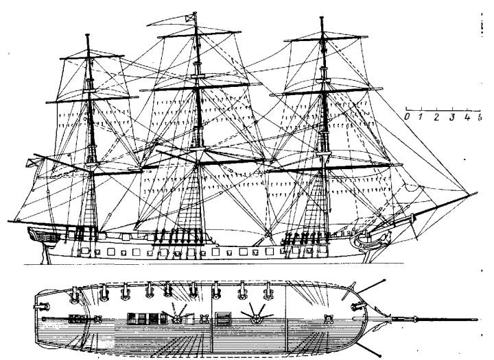 история русского флота русско-шведская война 1808-1809