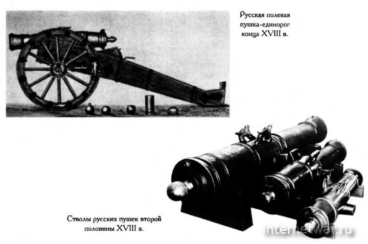 история артиллерии книга